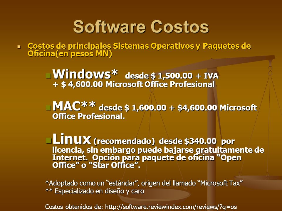 Software Costos Costos de principales Sistemas Operativos y Paquetes de Oficina(en pesos MN)