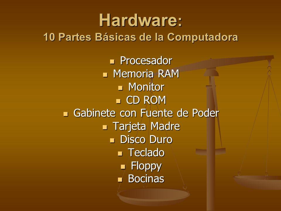 Hardware: 10 Partes Básicas de la Computadora