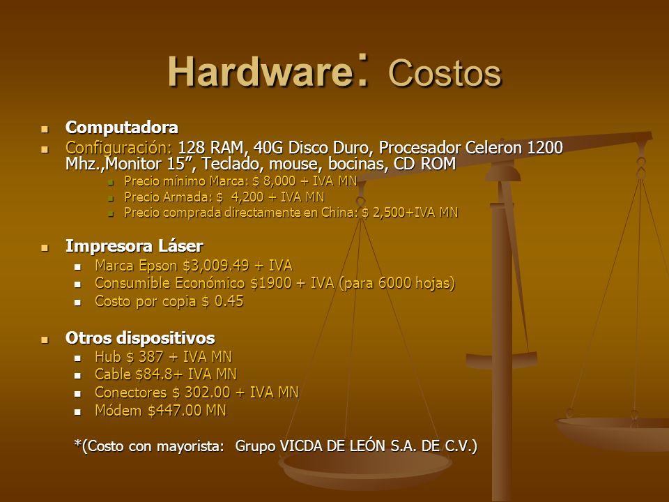 Hardware: Costos Computadora