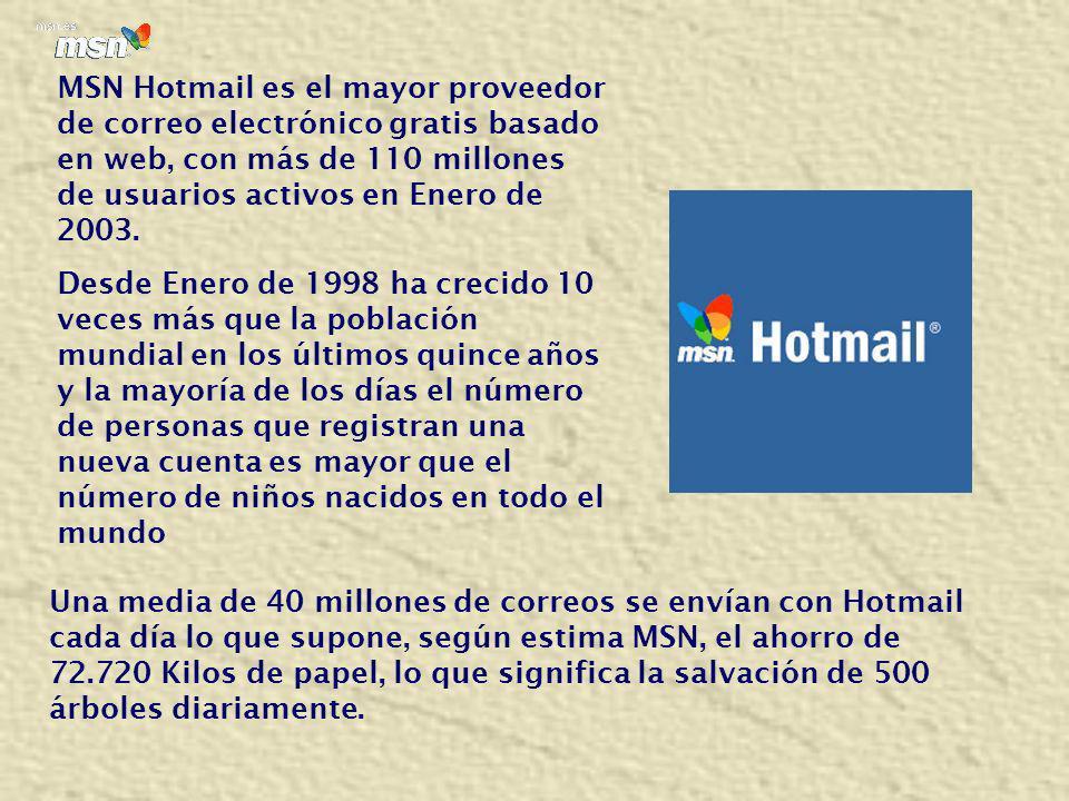 MSN Hotmail es el mayor proveedor de correo electrónico gratis basado en web, con más de 110 millones de usuarios activos en Enero de 2003.