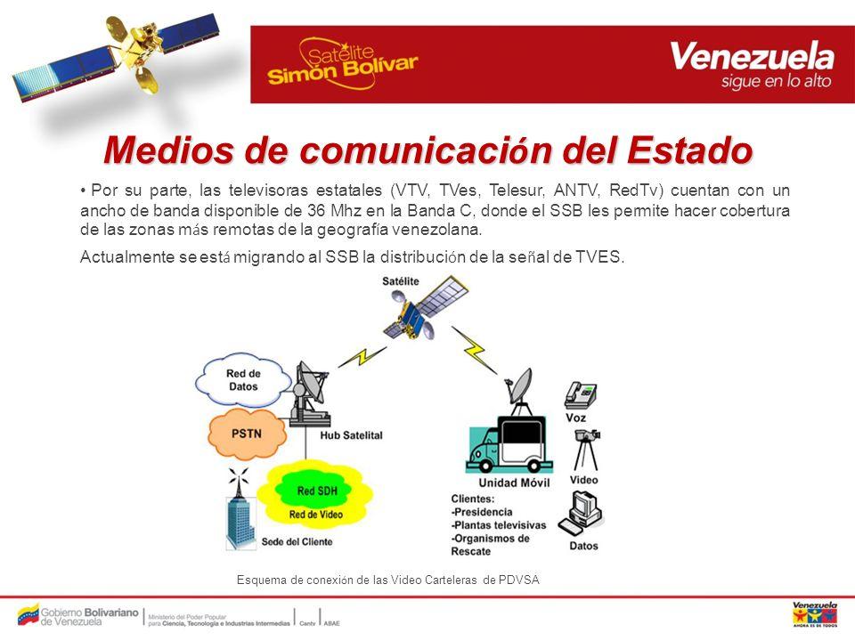 Medios de comunicación del Estado