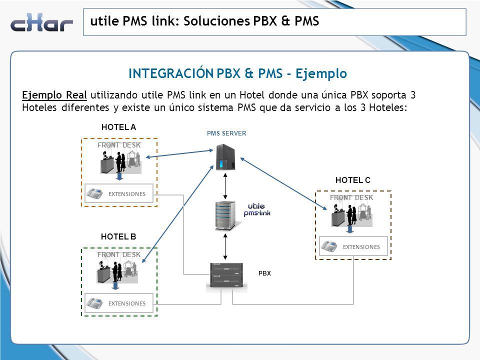 INTEGRACIÓN PBX & PMS - Ejemplo