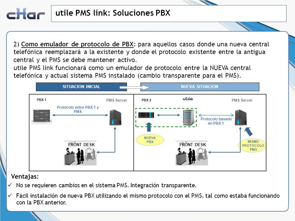 Protocolo entre PBX 1 y PMS Protocolo basado en PBX 1