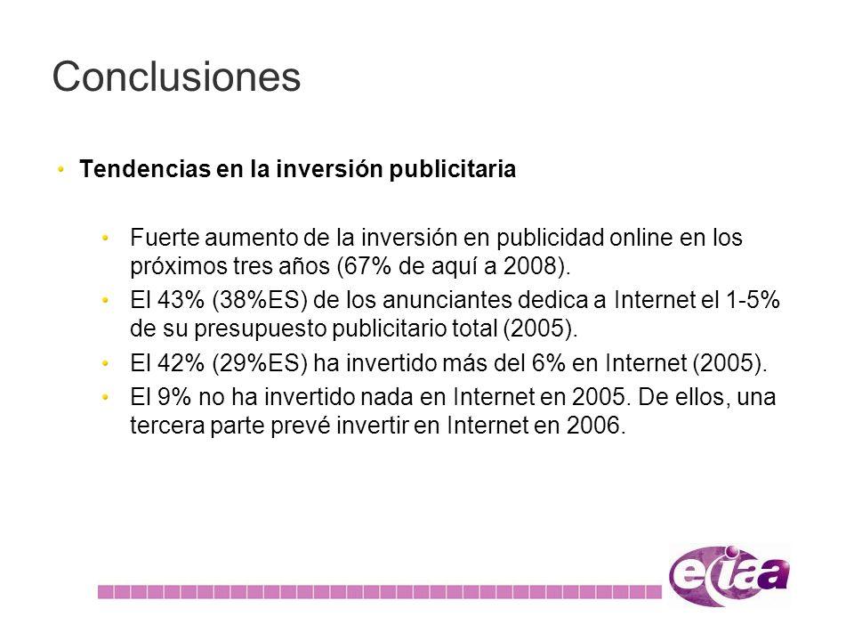 Conclusiones Tendencias en la inversión publicitaria
