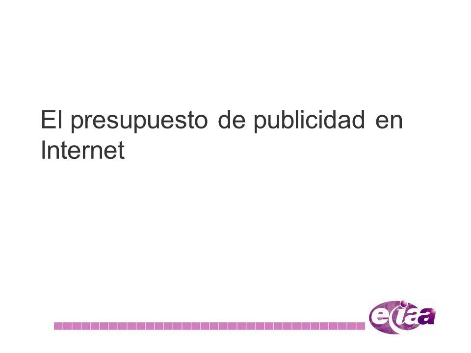 El presupuesto de publicidad en Internet