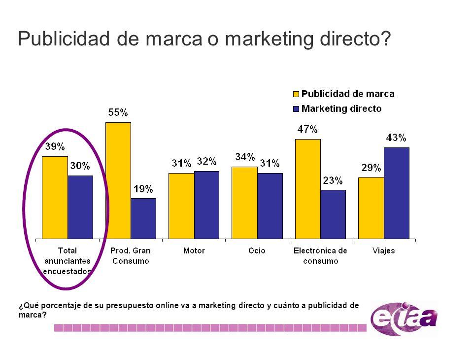 Publicidad de marca o marketing directo