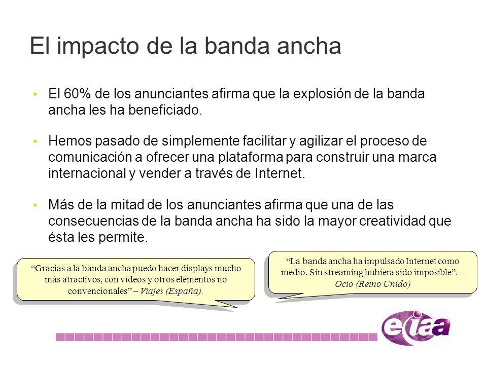 El impacto de la banda ancha