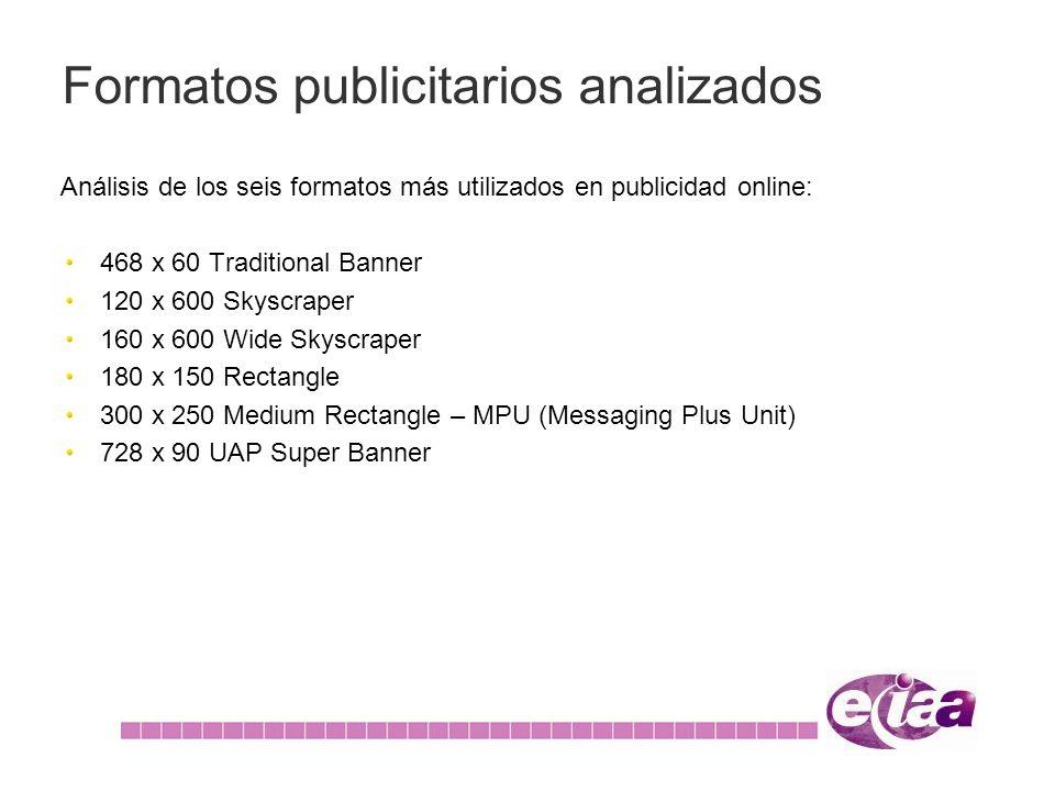 Formatos publicitarios analizados