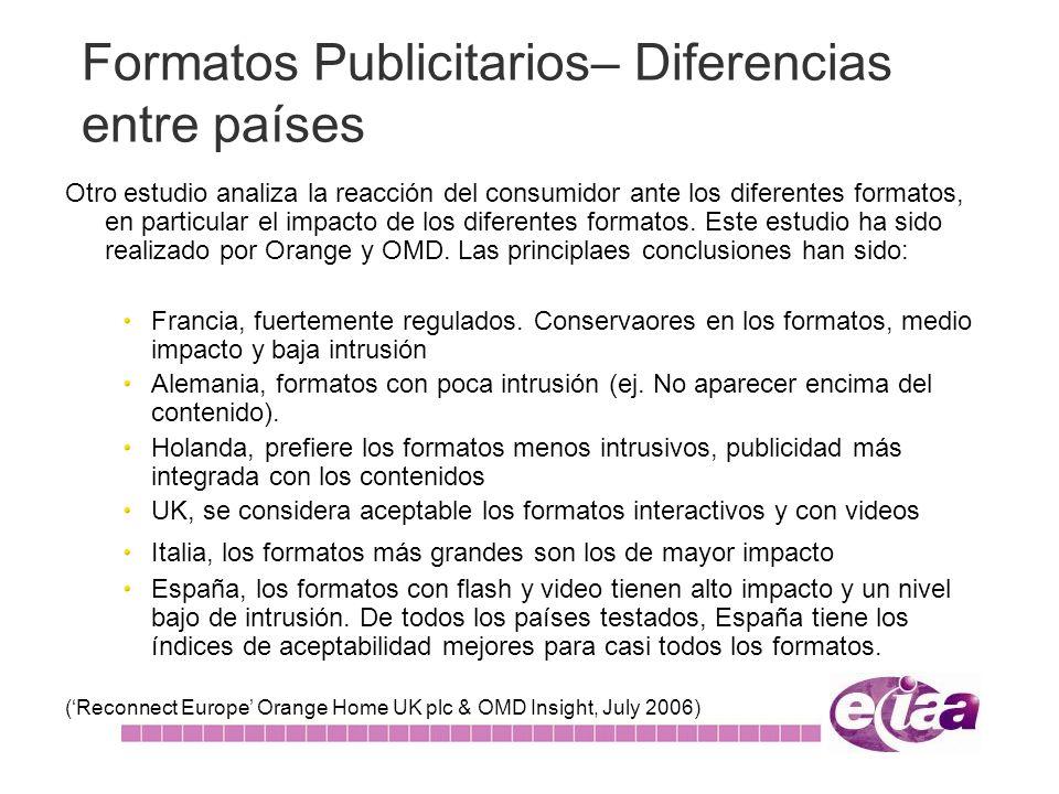 Formatos Publicitarios– Diferencias entre países