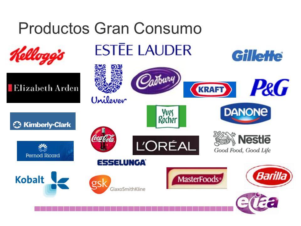Productos Gran Consumo