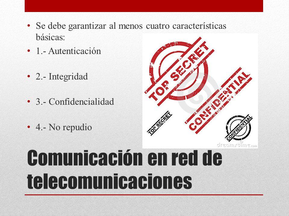 Comunicación en red de telecomunicaciones
