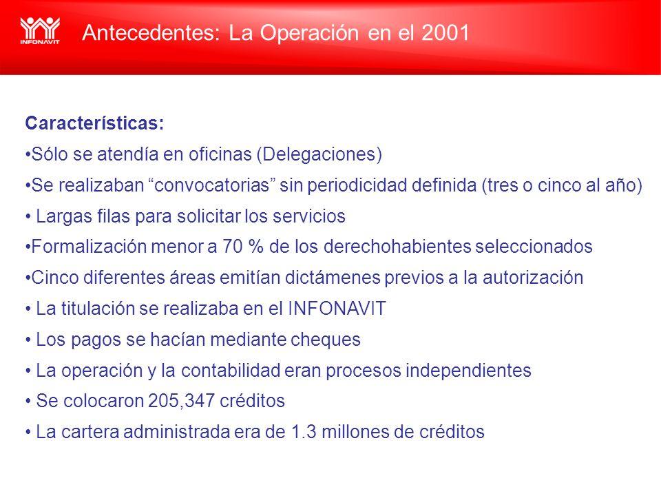 Antecedentes: La Operación en el 2001