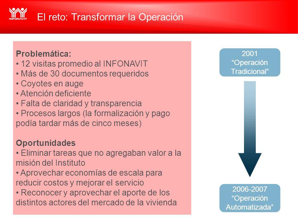 El reto: Transformar la Operación