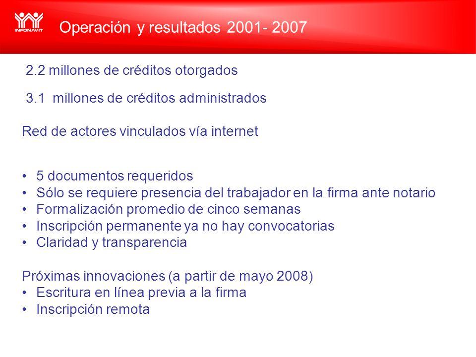 Operación y resultados 2001- 2007