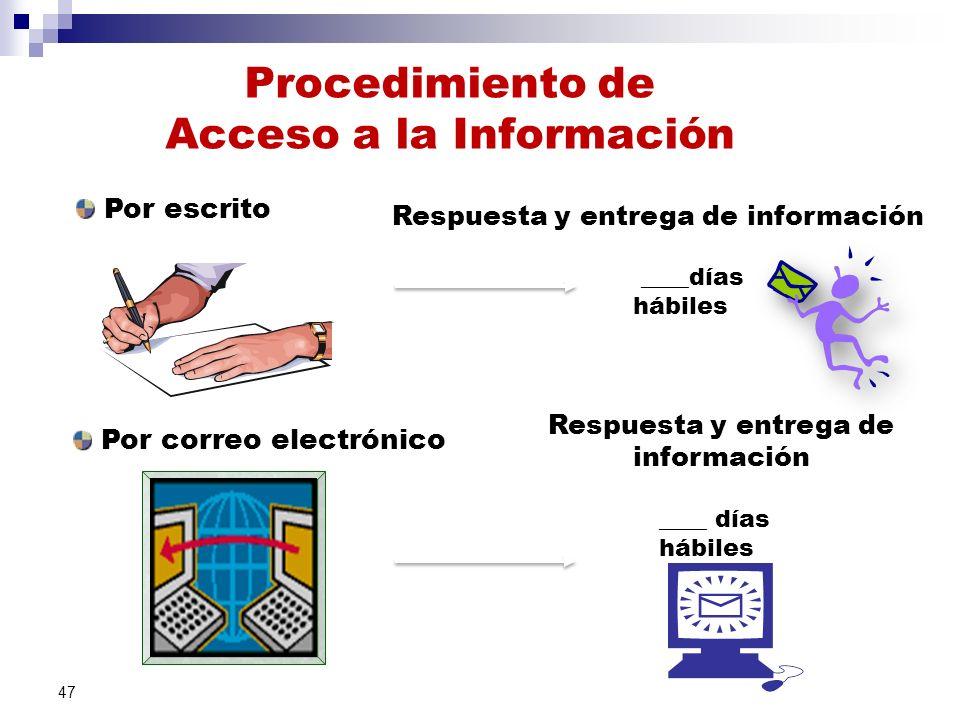Procedimiento de Acceso a la Información