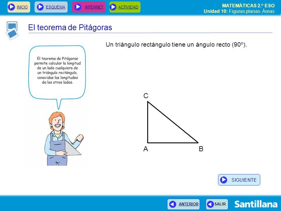 El teorema de Pitágoras