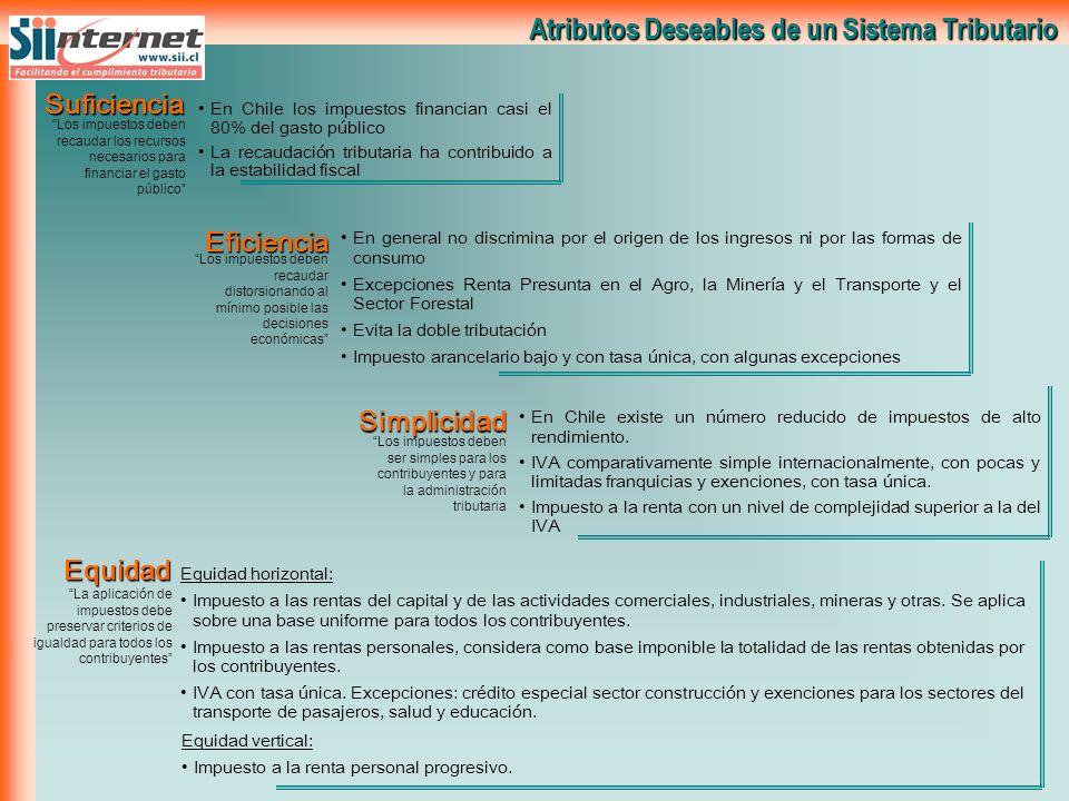 Atributos Deseables de un Sistema Tributario