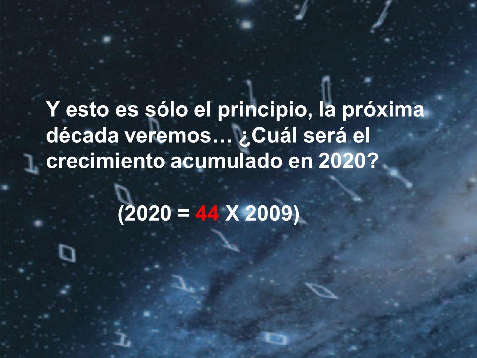Y esto es sólo el principio, la próxima década veremos… ¿Cuál será el crecimiento acumulado en 2020