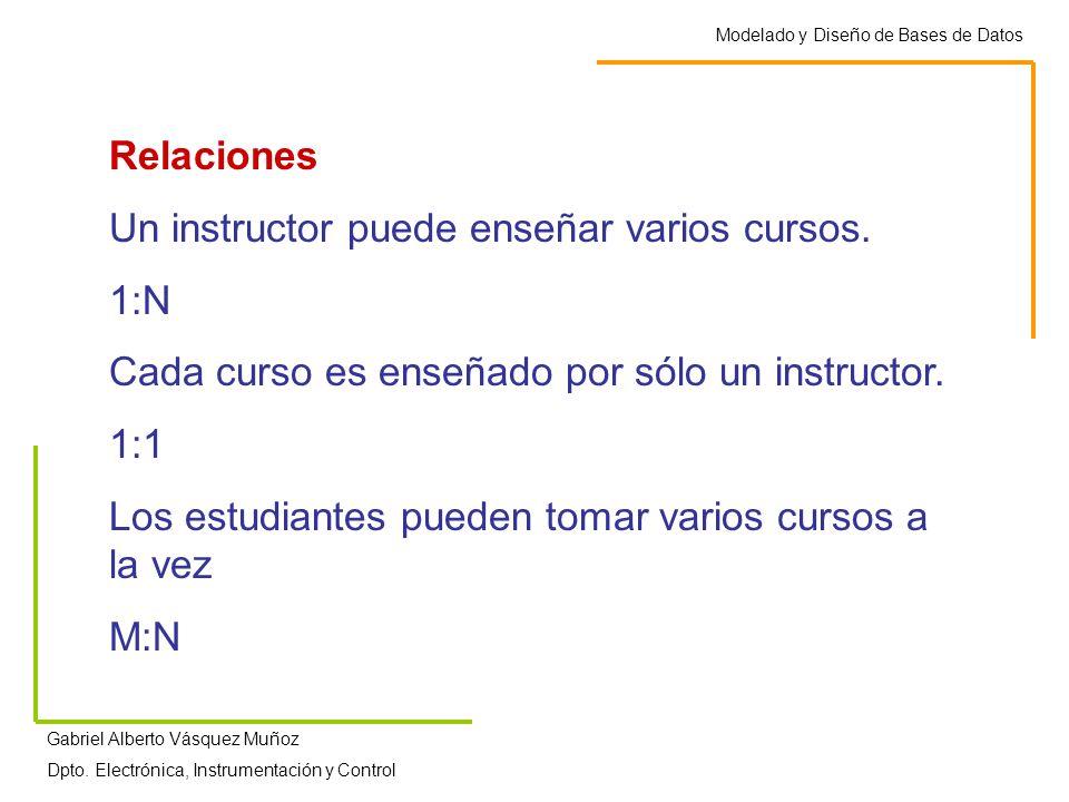 Un instructor puede enseñar varios cursos. 1:N
