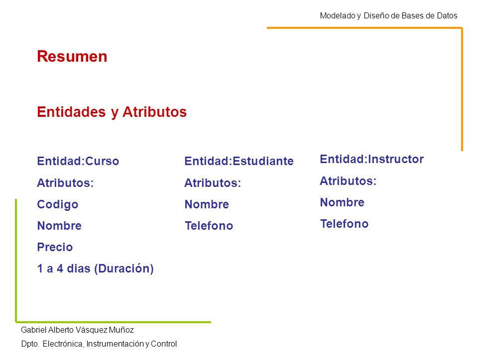 Resumen Entidades y Atributos Entidad:Curso Atributos: Codigo Nombre