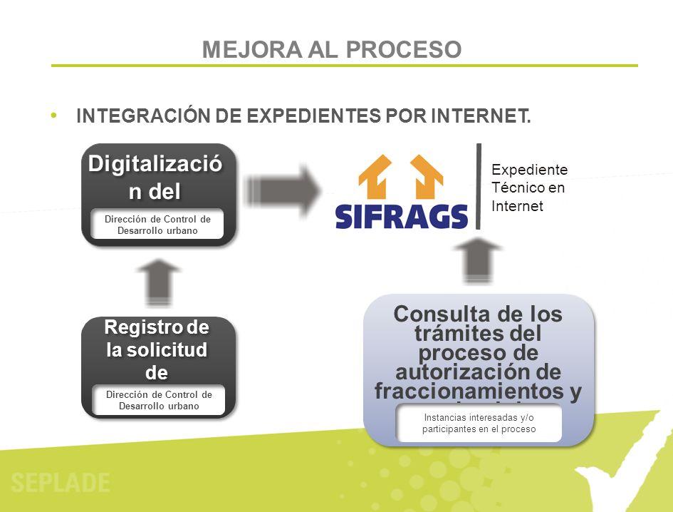 MEJORA AL PROCESO Digitalización del expediente