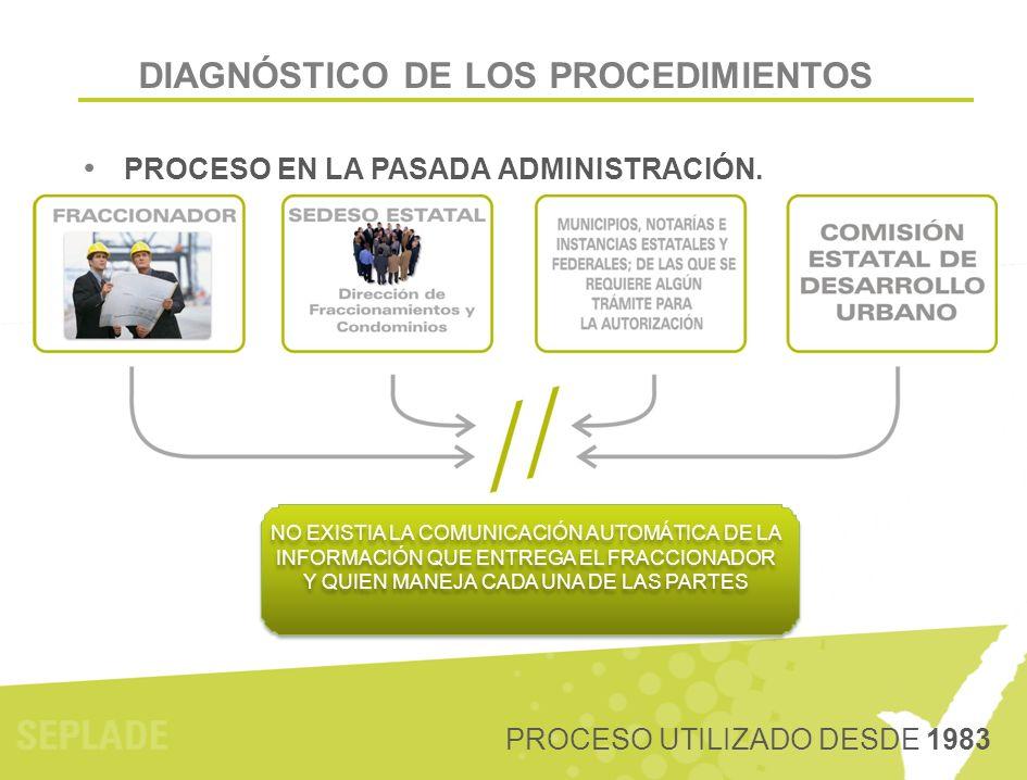 DIAGNÓSTICO DE LOS PROCEDIMIENTOS