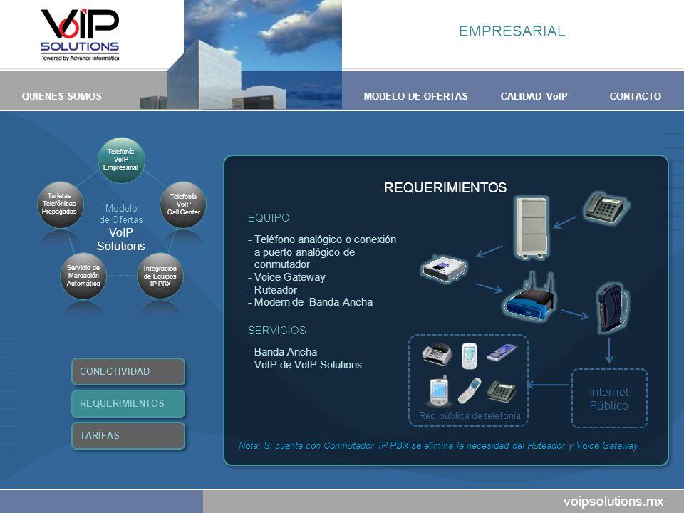 EMPRESARIAL REQUERIMIENTOS VoIP Solutions Internet Público EQUIPO