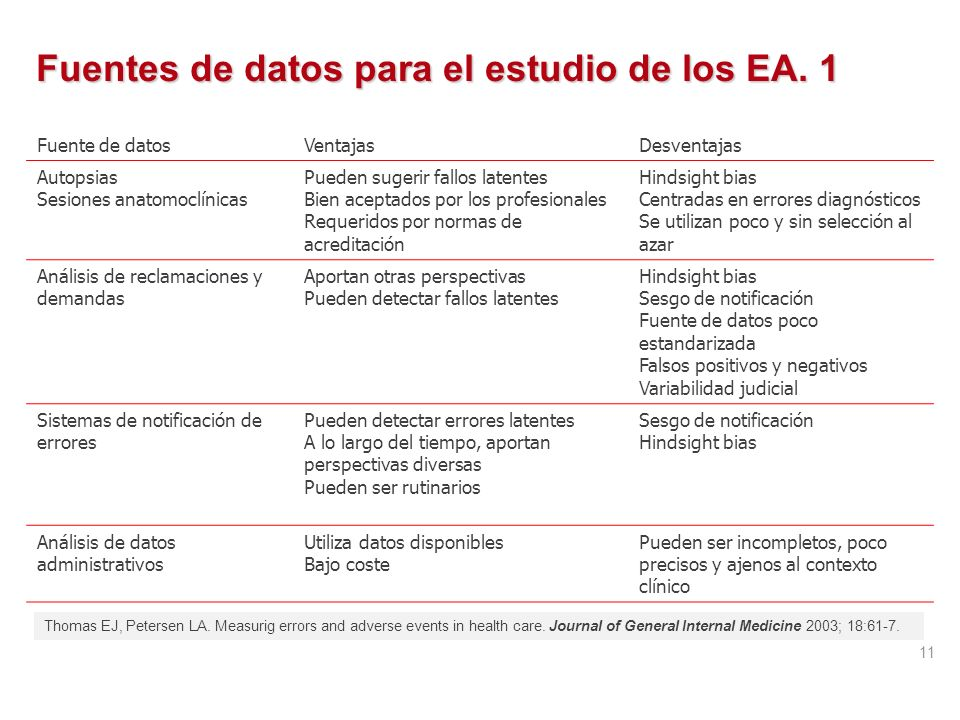 Fuentes de datos para el estudio de los EA. 1