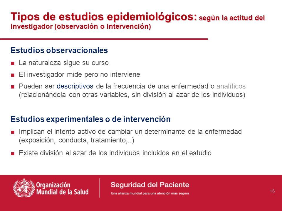 Tipos de estudios epidemiológicos: según la actitud del investigador (observación o intervención)