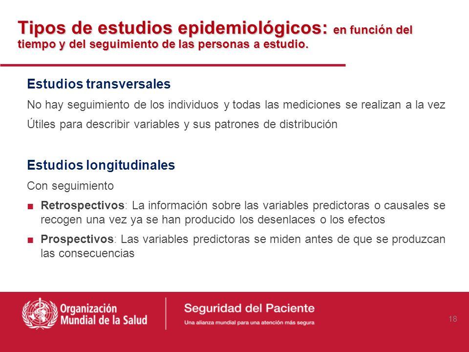 Tipos de estudios epidemiológicos: en función del tiempo y del seguimiento de las personas a estudio.