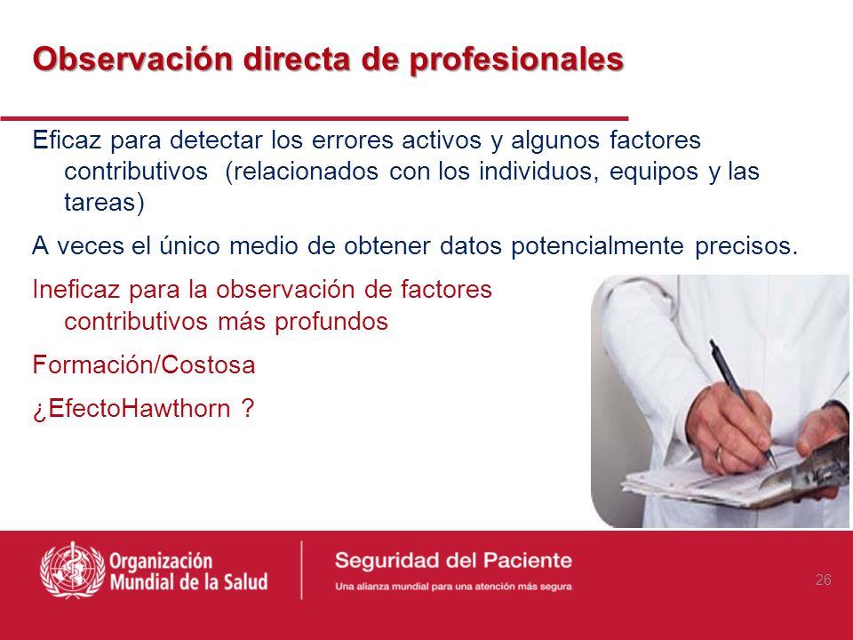 Observación directa de profesionales
