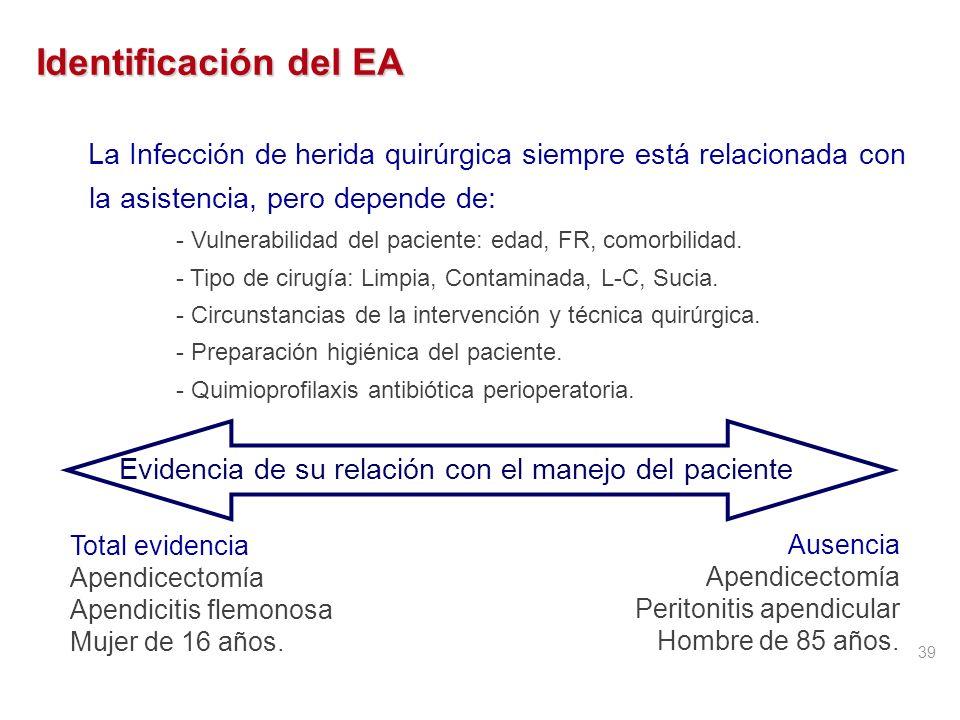 Identificación del EA La Infección de herida quirúrgica siempre está relacionada con la asistencia, pero depende de: