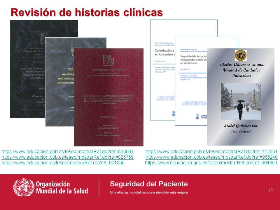 Revisión de historias clínicas