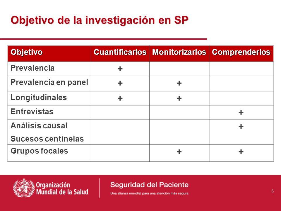 Objetivo de la investigación en SP