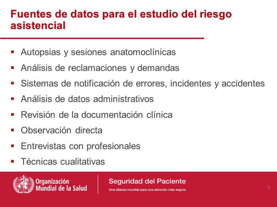 Fuentes de datos para el estudio del riesgo asistencial