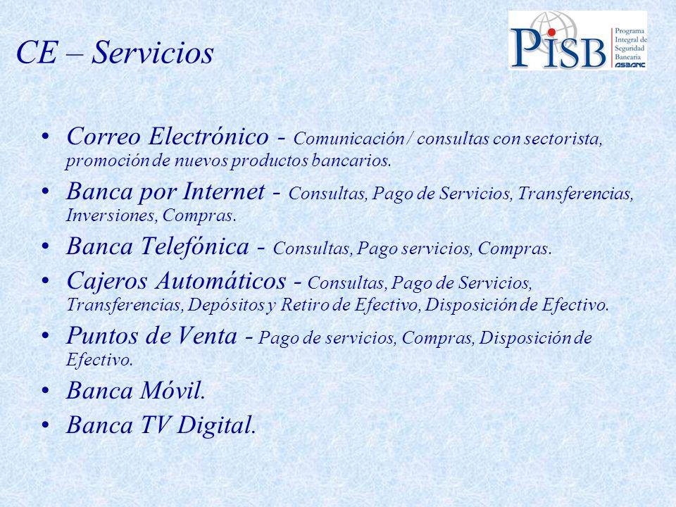 CE – Servicios Correo Electrónico - Comunicación / consultas con sectorista, promoción de nuevos productos bancarios.