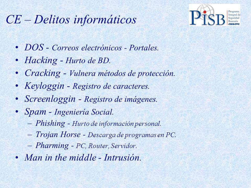 CE – Delitos informáticos