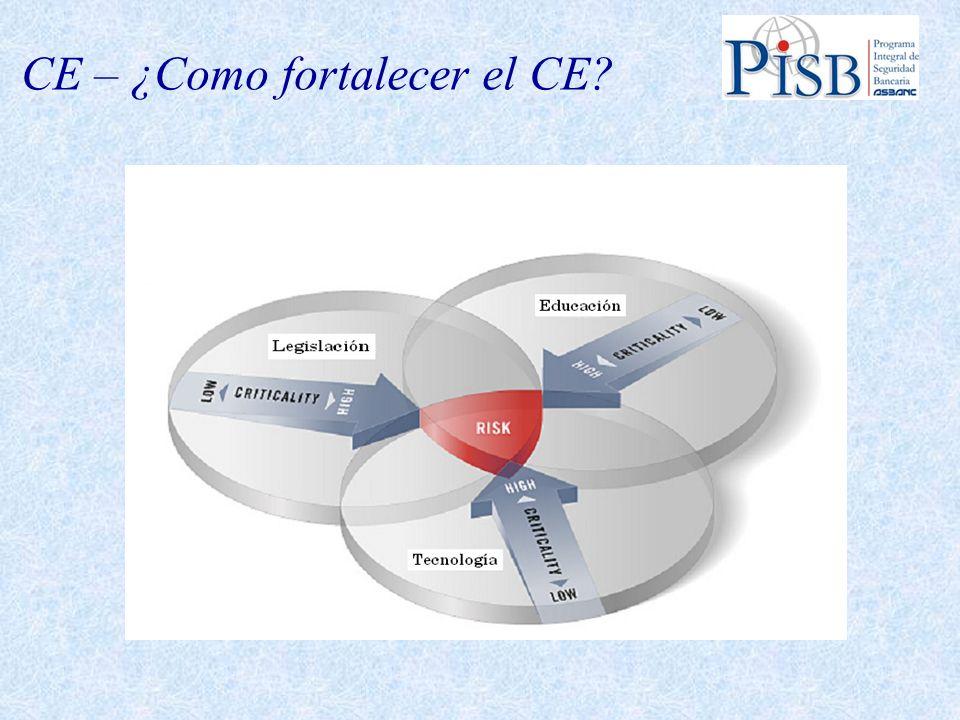 CE – ¿Como fortalecer el CE