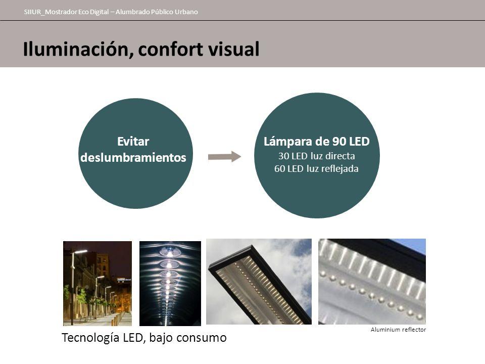 Lámpara de 90 LED 30 LED luz directa