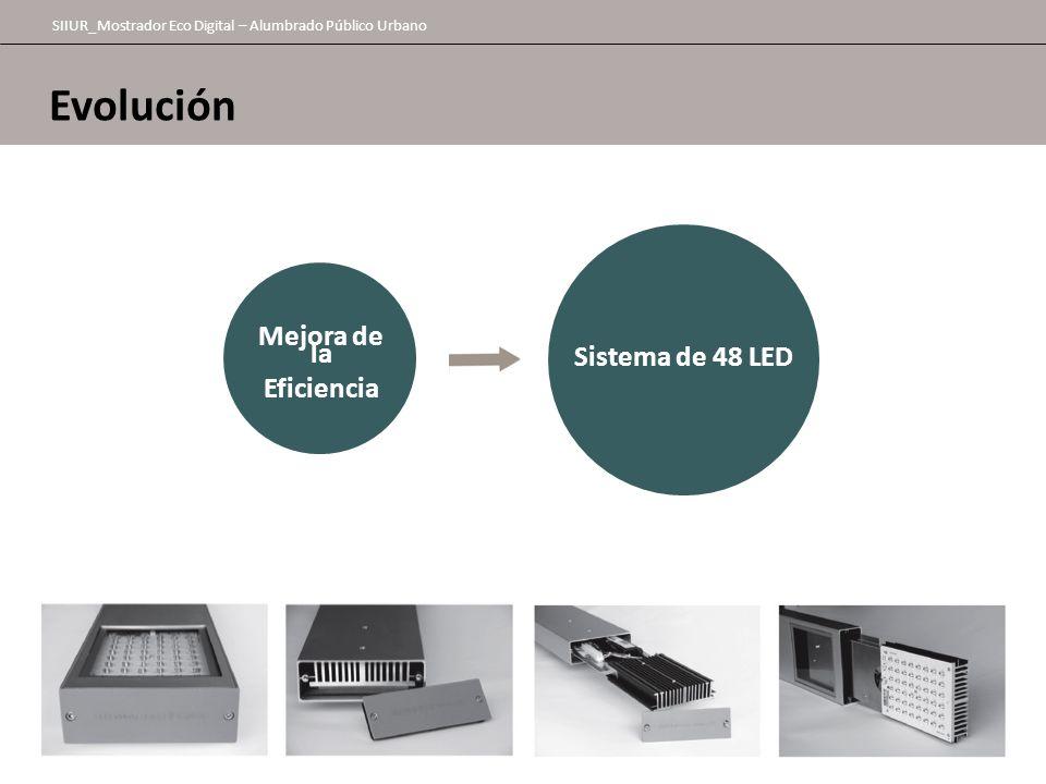 Evolución Sistema de 48 LED Mejora de la Eficiencia 15