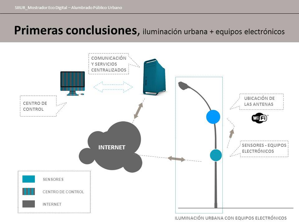 Primeras conclusiones, iluminación urbana + equipos electrónicos