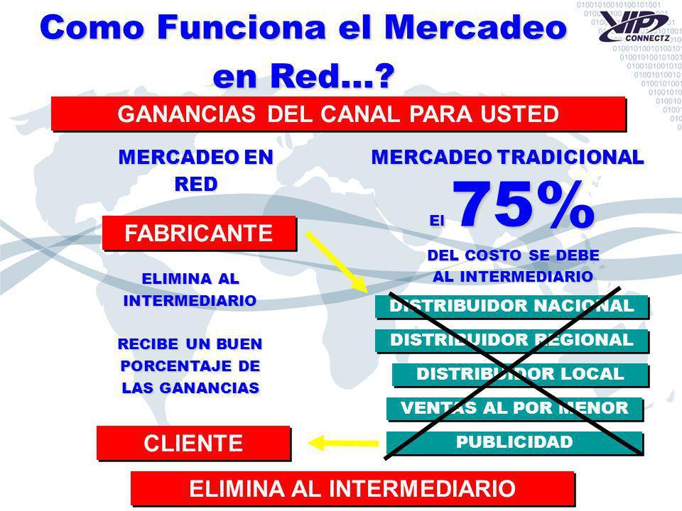GANANCIAS DEL CANAL PARA USTED ELIMINA AL INTERMEDIARIO