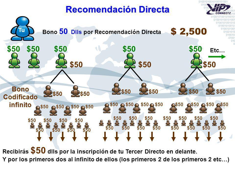 Recomendación Directa Bono 50 Dlls por Recomendación Directa