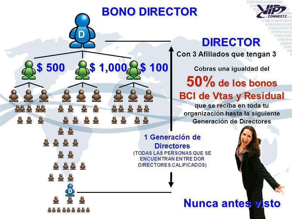 Cobras una igualdad del 50% de los bonos BCI de Vtas y Residual