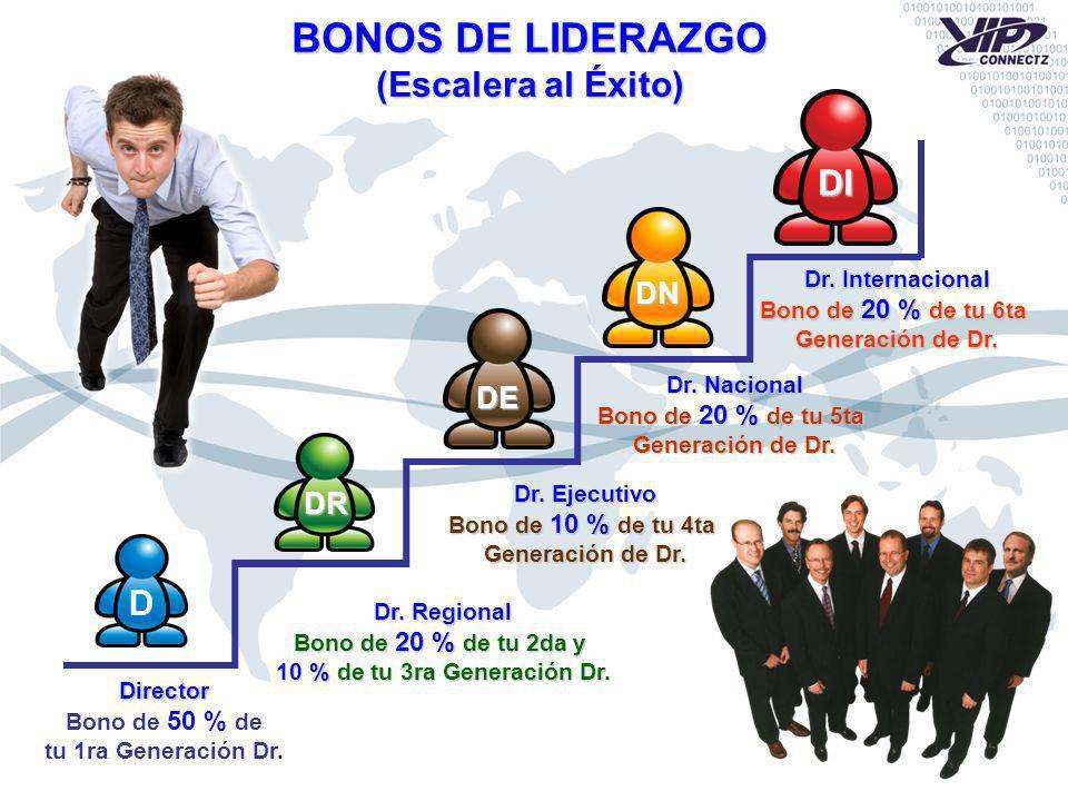 BONOS DE LIDERAZGO (Escalera al Éxito) DI D DN DE DR Dr. Internacional