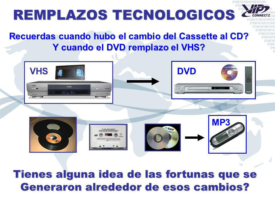 REMPLAZOS TECNOLOGICOS