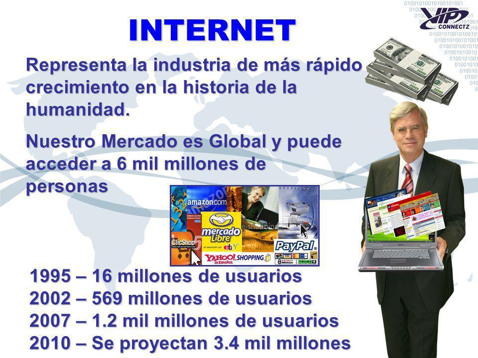 INTERNET Representa la industria de más rápido