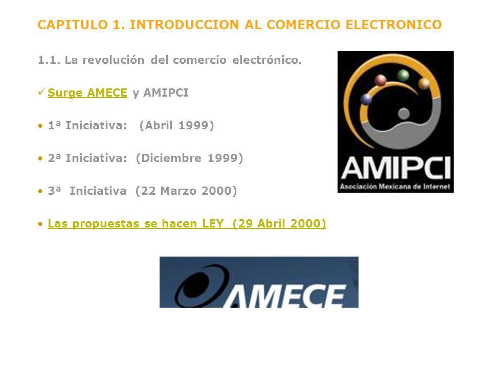 CAPITULO 1. INTRODUCCION AL COMERCIO ELECTRONICO