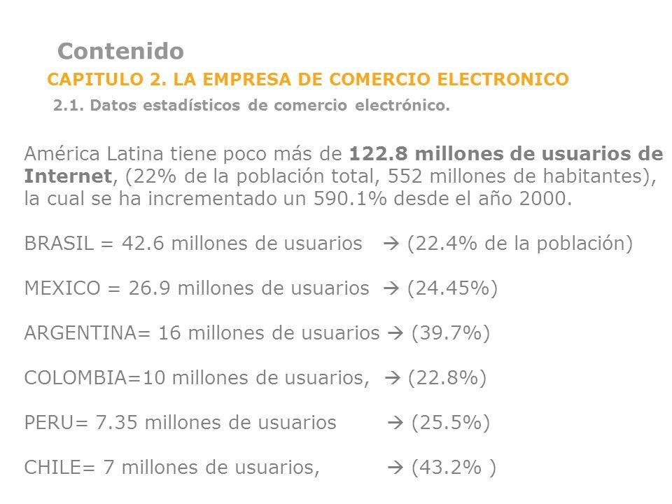 Contenido CAPITULO 2. LA EMPRESA DE COMERCIO ELECTRONICO. 2.1. Datos estadísticos de comercio electrónico.