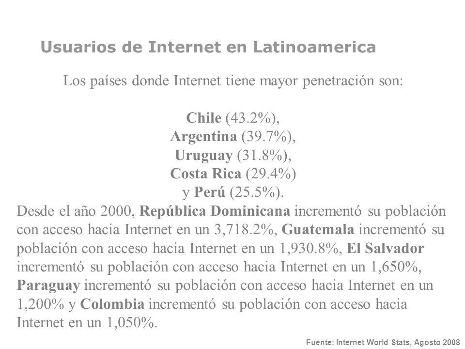Usuarios de Internet en Latinoamerica